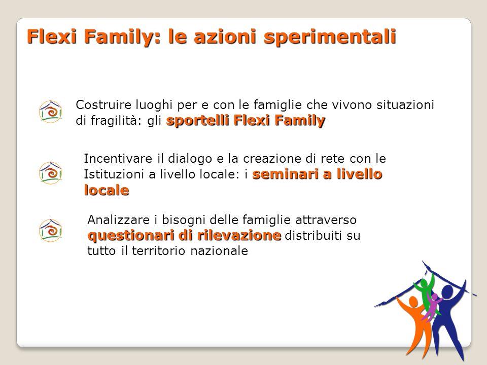 Flexi Family: le azioni sperimentali sportelli Flexi Family Costruire luoghi per e con le famiglie che vivono situazioni di fragilità: gli sportelli F