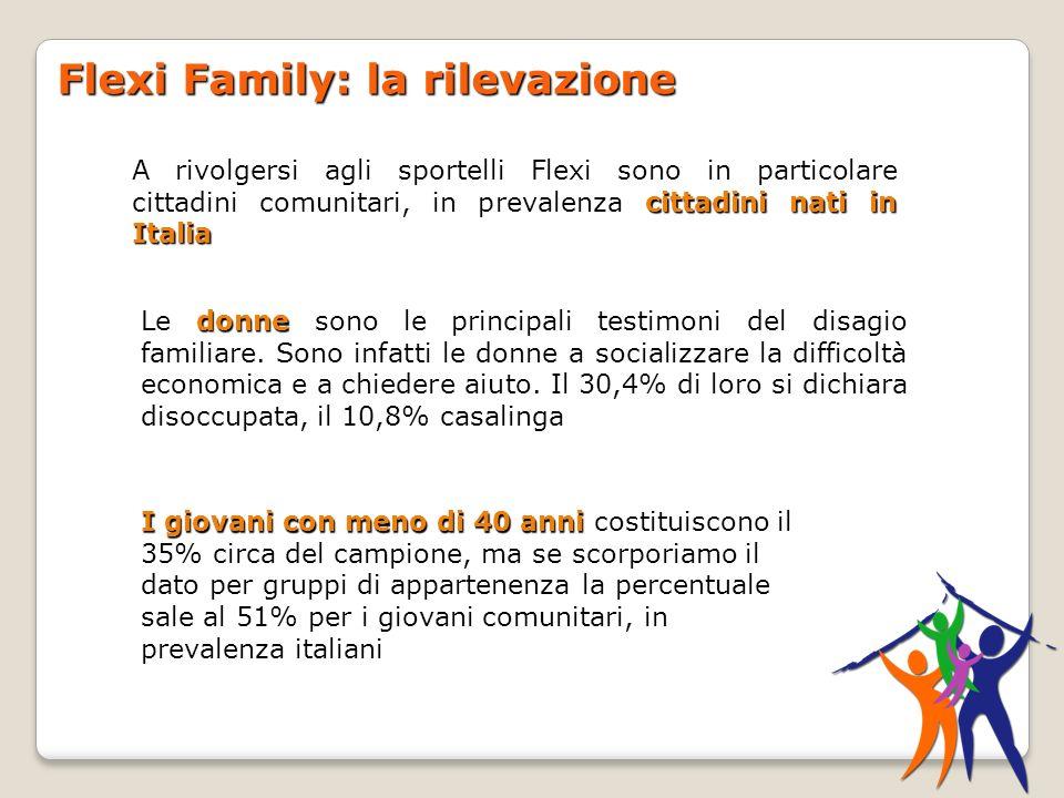 Flexi Family: la rilevazione donne Le donne sono le principali testimoni del disagio familiare. Sono infatti le donne a socializzare la difficoltà eco