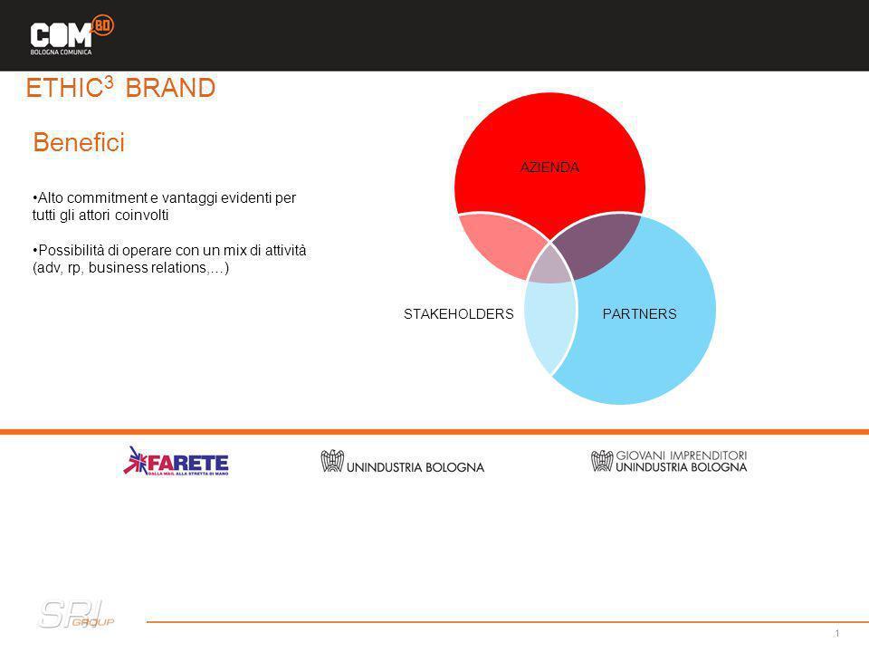 ETHIC 3 BRAND 1 AZIENDA PARTNERSSTAKEHOLDERS Benefici Alto commitment e vantaggi evidenti per tutti gli attori coinvolti Possibilità di operare con un mix di attività (adv, rp, business relations,…)