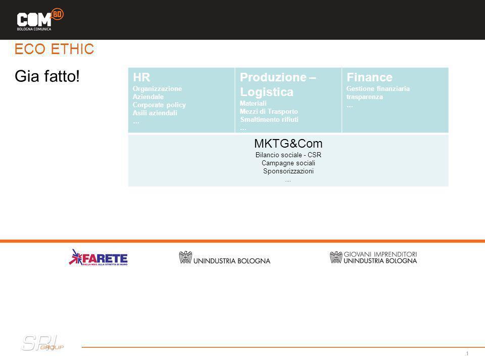 ECO ETHIC 1 HR Organizzazione Aziendale Corporate policy Asili aziendali … Produzione – Logistica Materiali Mezzi di Trasporto Smaltimento rifiuti … Finance Gestione finanziaria trasparenza … MKTG&Com Bilancio sociale - CSR Campagne sociali Sponsorizzazioni … Gia fatto!