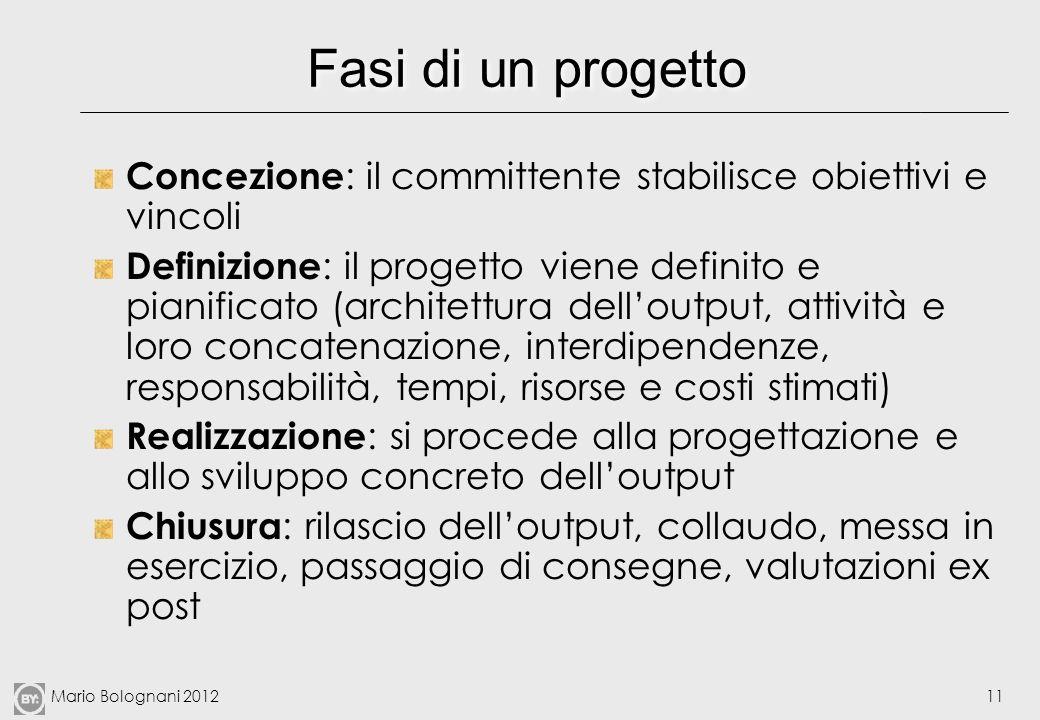 Mario Bolognani 201211 Fasi di un progetto Concezione : il committente stabilisce obiettivi e vincoli Definizione : il progetto viene definito e piani