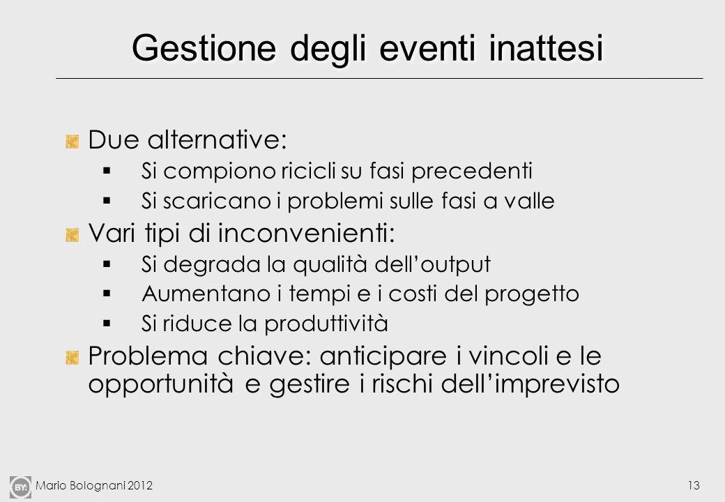 Mario Bolognani 201213 Gestione degli eventi inattesi Due alternative: Si compiono ricicli su fasi precedenti Si scaricano i problemi sulle fasi a val