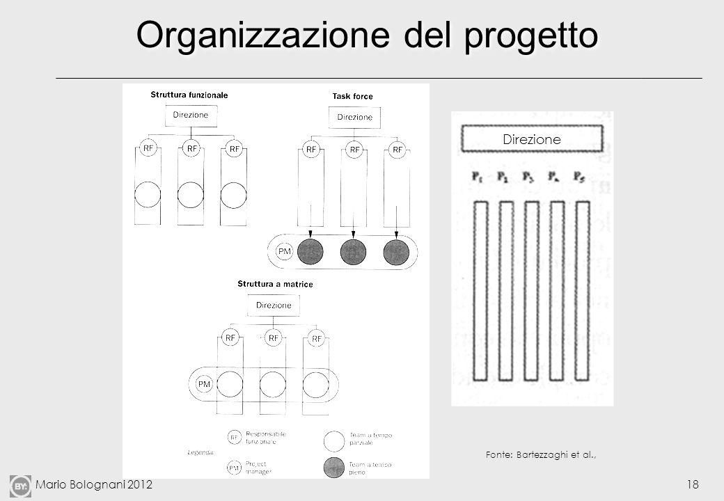 Mario Bolognani 201218 Organizzazione del progetto Direzione Fonte: Bartezzaghi et al.,