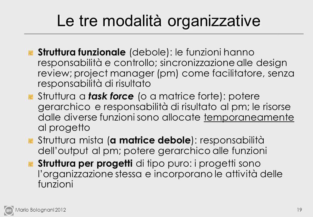 Mario Bolognani 201219 Le tre modalità organizzative Struttura funzionale (debole): le funzioni hanno responsabilità e controllo; sincronizzazione all