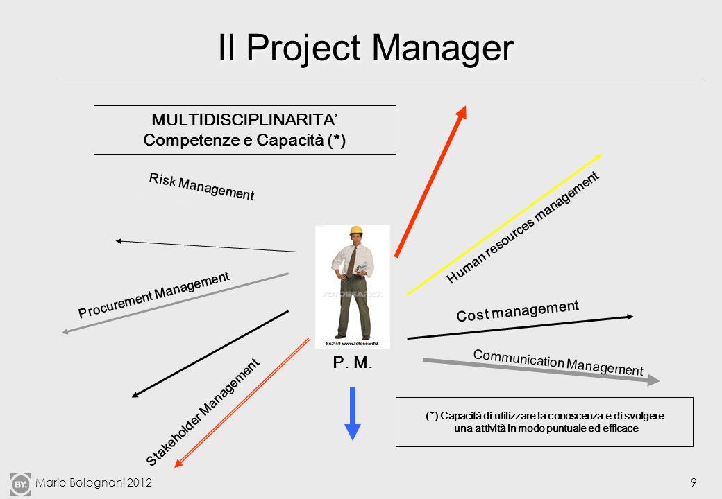 Mario Bolognani 20129 Il Project Manager Risk Management Procurement Management Stakeholder Management P. M. Communication Management Cost management