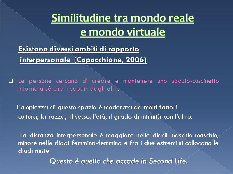 Esistono diversi ambiti di rapporto interpersonale (Capacchione, 2006) interpersonale (Capacchione, 2006) Le persone cercano di creare e mantenere uno
