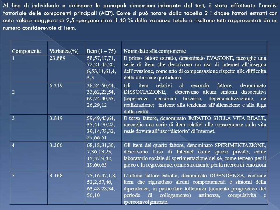 Al fine di individuale e delineare le principali dimensioni indagate dal test, è stata effettuata lanalisi fattoriale delle componenti principali (ACP).