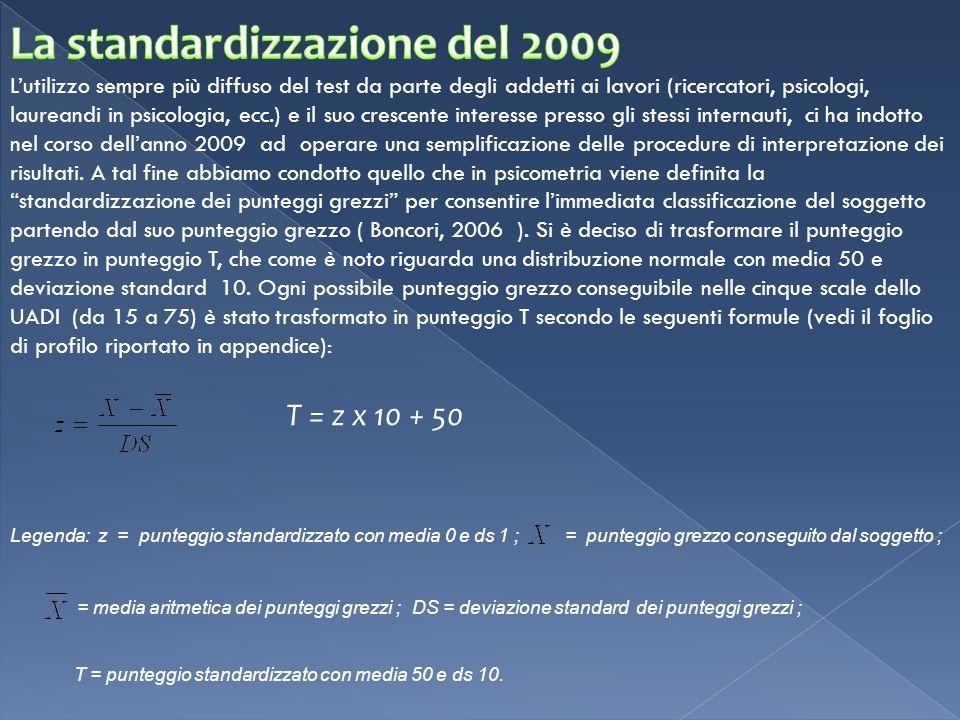 T = z x 10 + 50 Legenda: z = punteggio standardizzato con media 0 e ds 1 ; = punteggio grezzo conseguito dal soggetto ; = media aritmetica dei punteggi grezzi ; DS = deviazione standard dei punteggi grezzi ; T = punteggio standardizzato con media 50 e ds 10.