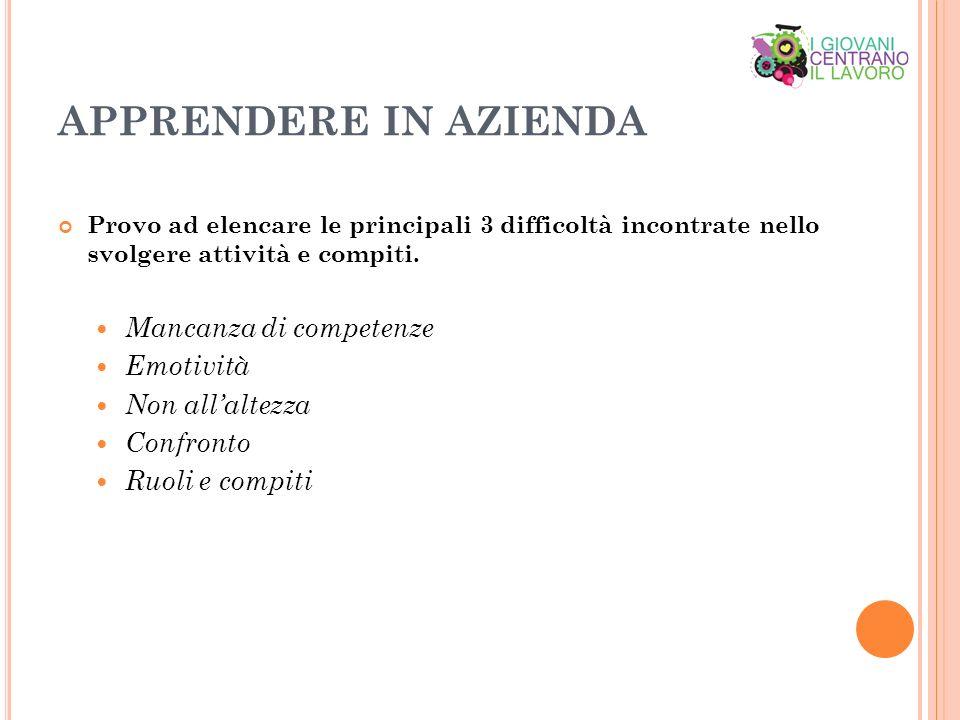 APPRENDERE IN AZIENDA Provo ad elencare le principali 3 difficoltà incontrate nello svolgere attività e compiti.