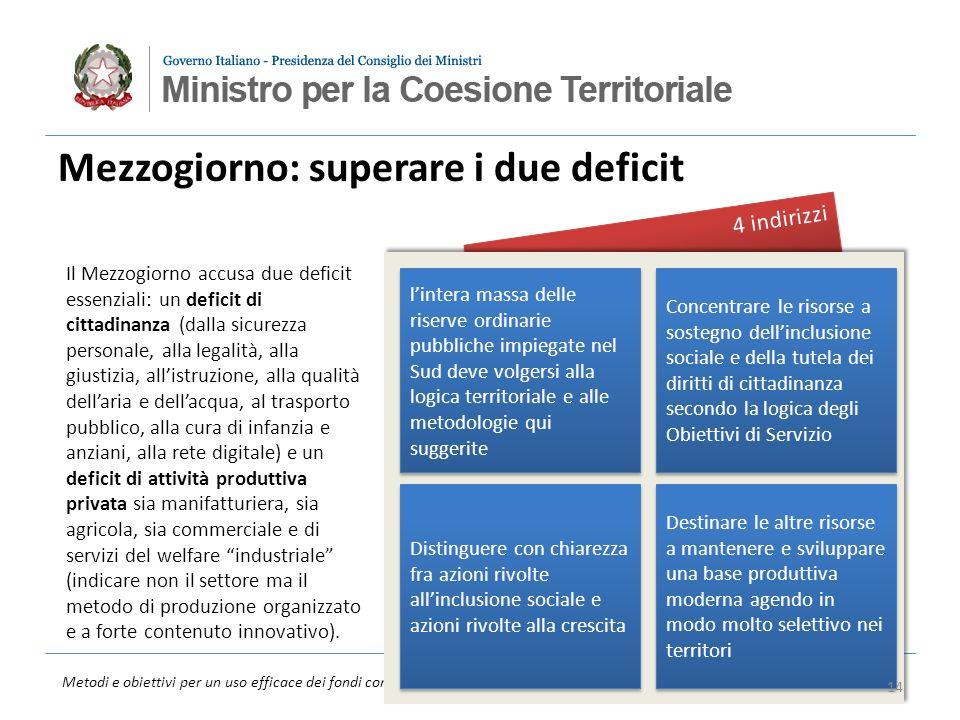 Metodi e obiettivi per un uso efficace dei fondi comunitari 2014-20 Mezzogiorno: superare i due deficit Il Mezzogiorno accusa due deficit essenziali: