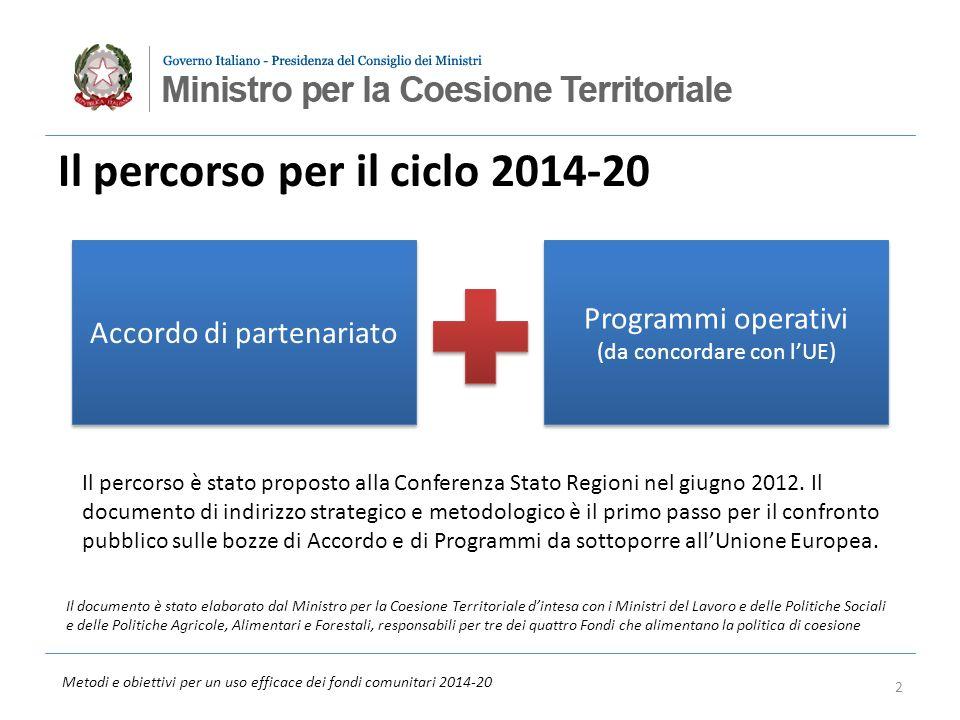 Il percorso per il ciclo 2014-20 Accordo di partenariato Programmi operativi (da concordare con lUE) Il percorso è stato proposto alla Conferenza Stato Regioni nel giugno 2012.