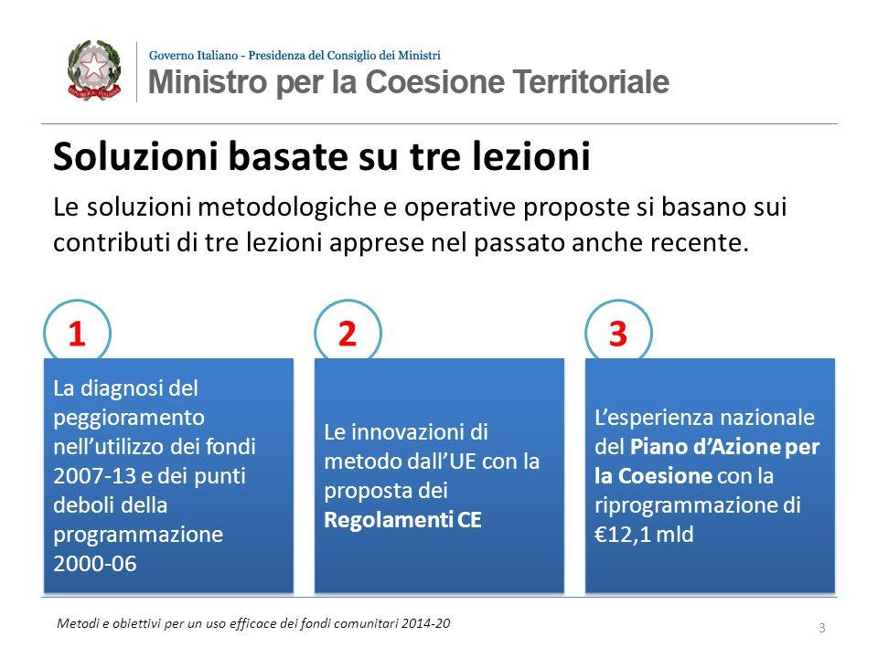 Metodi e obiettivi per un uso efficace dei fondi comunitari 2014-20 123 Lesperienza nazionale del Piano dAzione per la Coesione con la riprogrammazion
