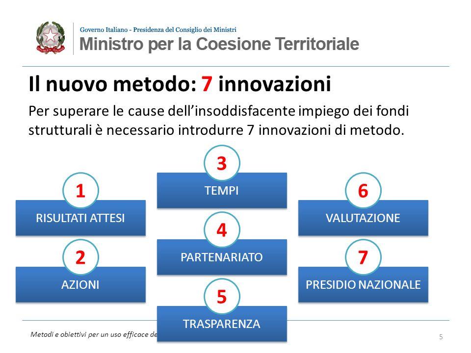Metodi e obiettivi per un uso efficace dei fondi comunitari 2014-20 Il nuovo metodo: 7 innovazioni Per superare le cause dellinsoddisfacente impiego dei fondi strutturali è necessario introdurre 7 innovazioni di metodo.
