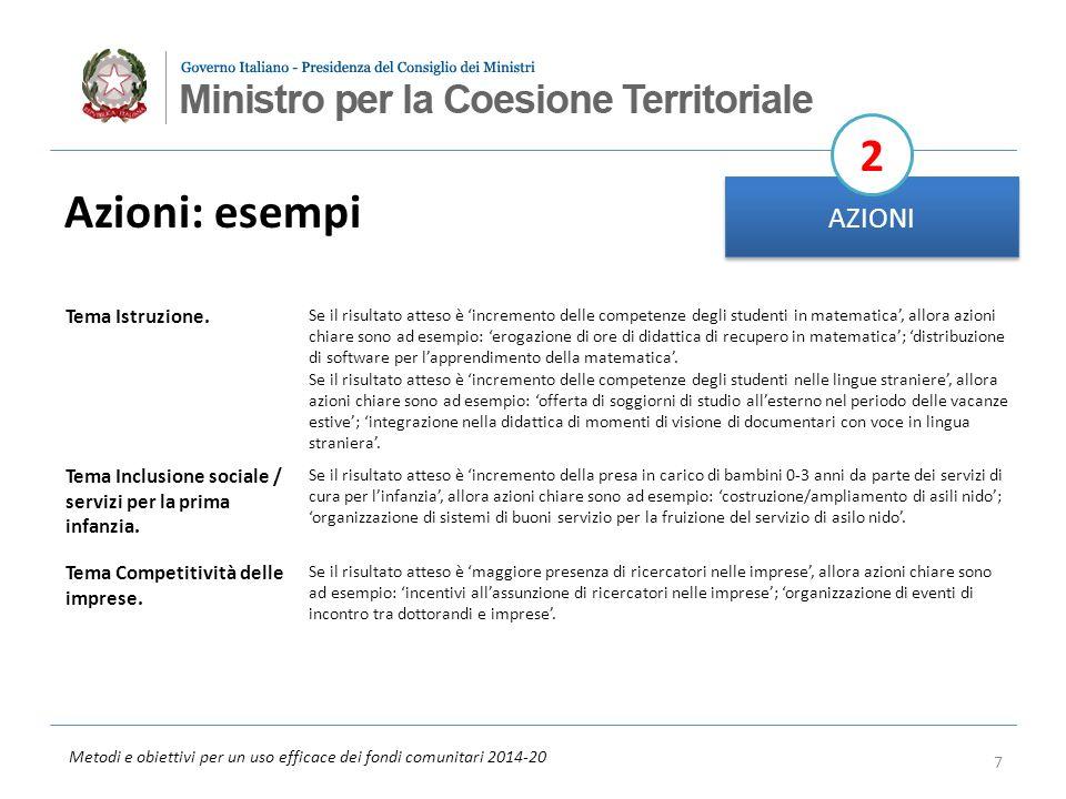 Metodi e obiettivi per un uso efficace dei fondi comunitari 2014-20 Azioni: esempi AZIONI 2 Tema Istruzione. Se il risultato atteso è incremento delle