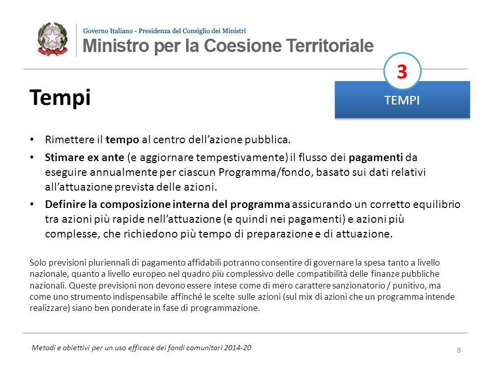 Metodi e obiettivi per un uso efficace dei fondi comunitari 2014-20 Tempi Rimettere il tempo al centro dellazione pubblica. Stimare ex ante (e aggiorn