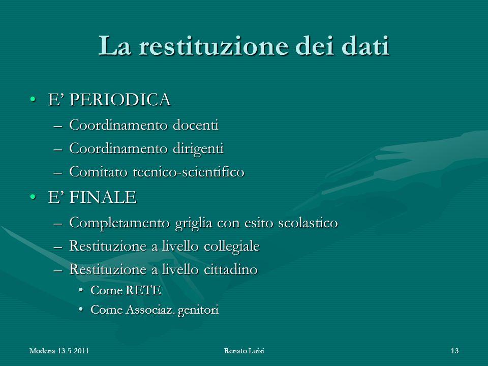 La restituzione dei dati E PERIODICAE PERIODICA –Coordinamento docenti –Coordinamento dirigenti –Comitato tecnico-scientifico E FINALEE FINALE –Comple