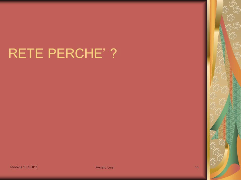 RETE PERCHE ? Modena 13.5.2011 Renato Luisi14