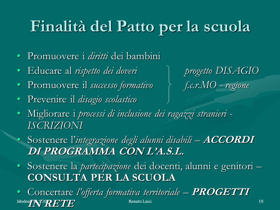 Modena 13.5.2011Renato Luisi18 Finalità del Patto per la scuola Promuovere i diritti dei bambiniPromuovere i diritti dei bambini Educare al rispetto d