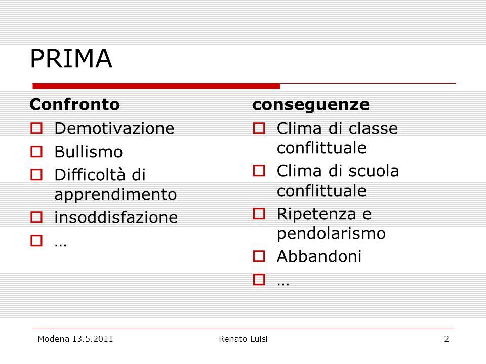 AZIONE 1 IN OGNI SCUOLA:IN OGNI SCUOLA: –Provenienza alunni –Abitudini –Aspettative –Coinvolgimento –Iniziative –Investimento risorse –… Modena 13.5.2011Renato Luisi3
