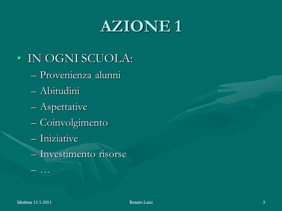 AZIONE 1 IN OGNI SCUOLA:IN OGNI SCUOLA: –Provenienza alunni –Abitudini –Aspettative –Coinvolgimento –Iniziative –Investimento risorse –… Modena 13.5.2