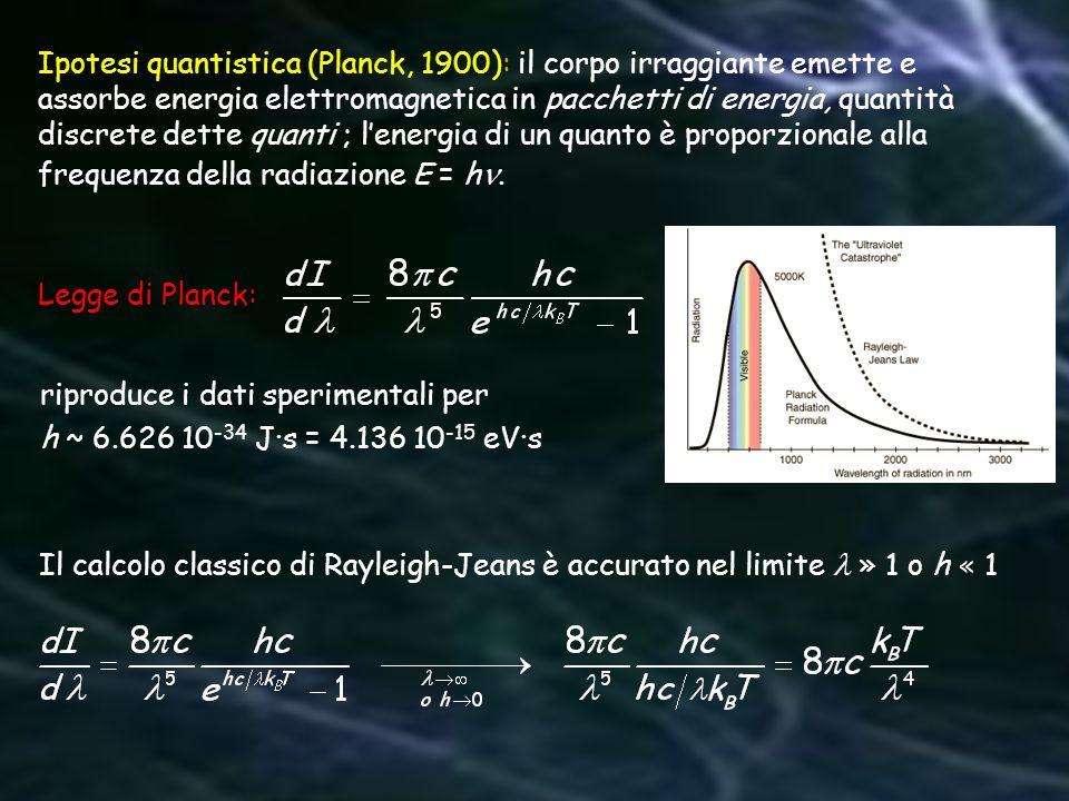 riproduce i dati sperimentali per h ~ 6.626 10 -34 J·s = 4.136 10 -15 eV·s Ipotesi quantistica (Planck, 1900): il corpo irraggiante emette e assorbe e