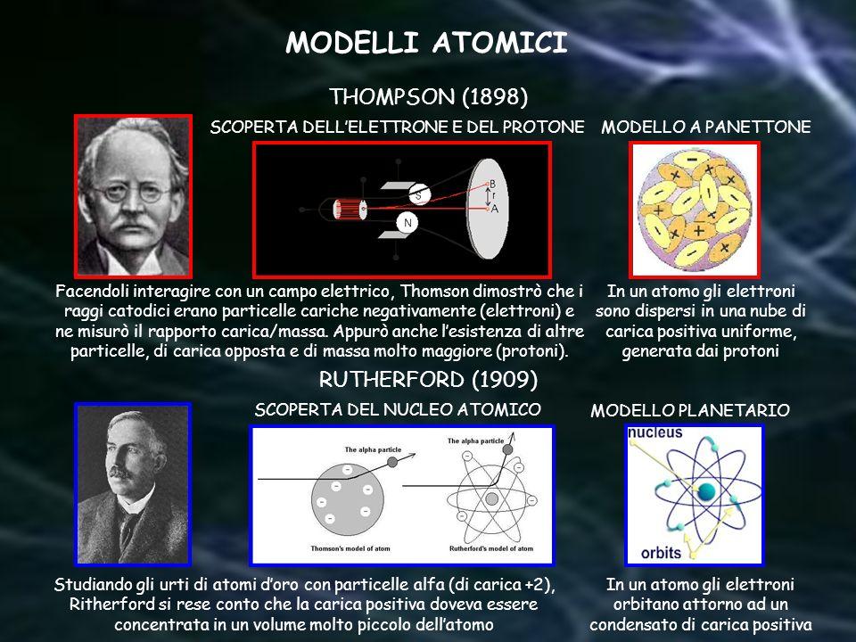 MODELLI ATOMICI RUTHERFORD (1909) SCOPERTA DEL NUCLEO ATOMICO Studiando gli urti di atomi doro con particelle alfa (di carica +2), Ritherford si rese