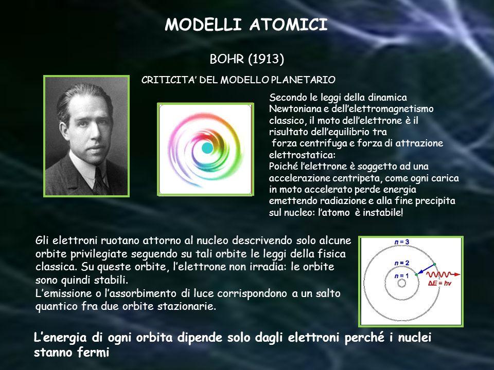BOHR (1913) Gli elettroni ruotano attorno al nucleo descrivendo solo alcune orbite privilegiate seguendo su tali orbite le leggi della fisica classica