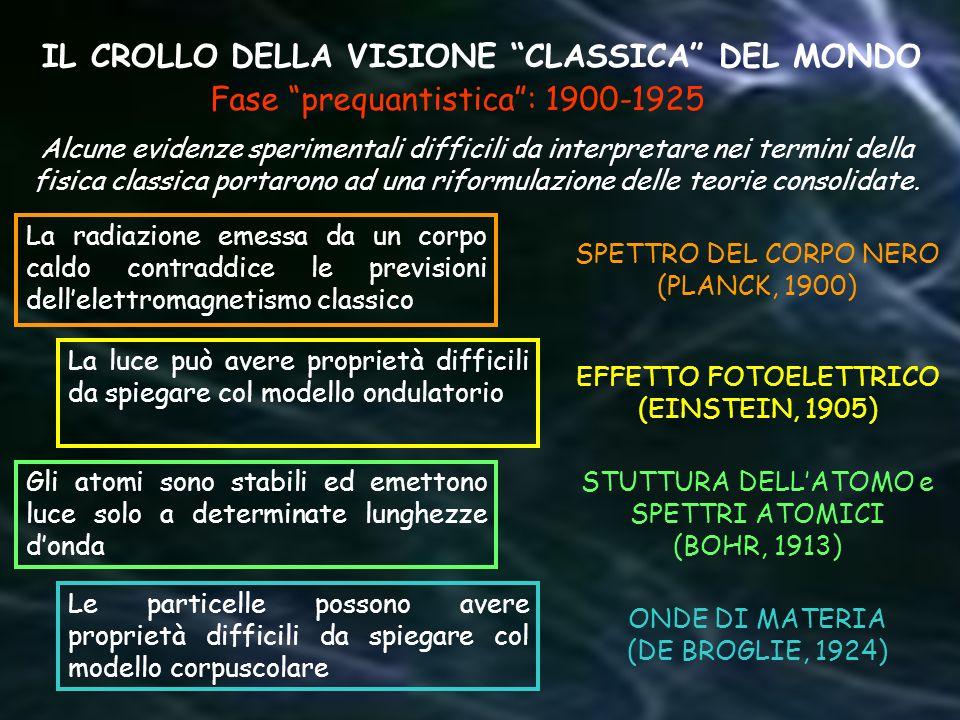 IL CROLLO DELLA VISIONE CLASSICA DEL MONDO Fase prequantistica: 1900-1925 Alcune evidenze sperimentali difficili da interpretare nei termini della fis