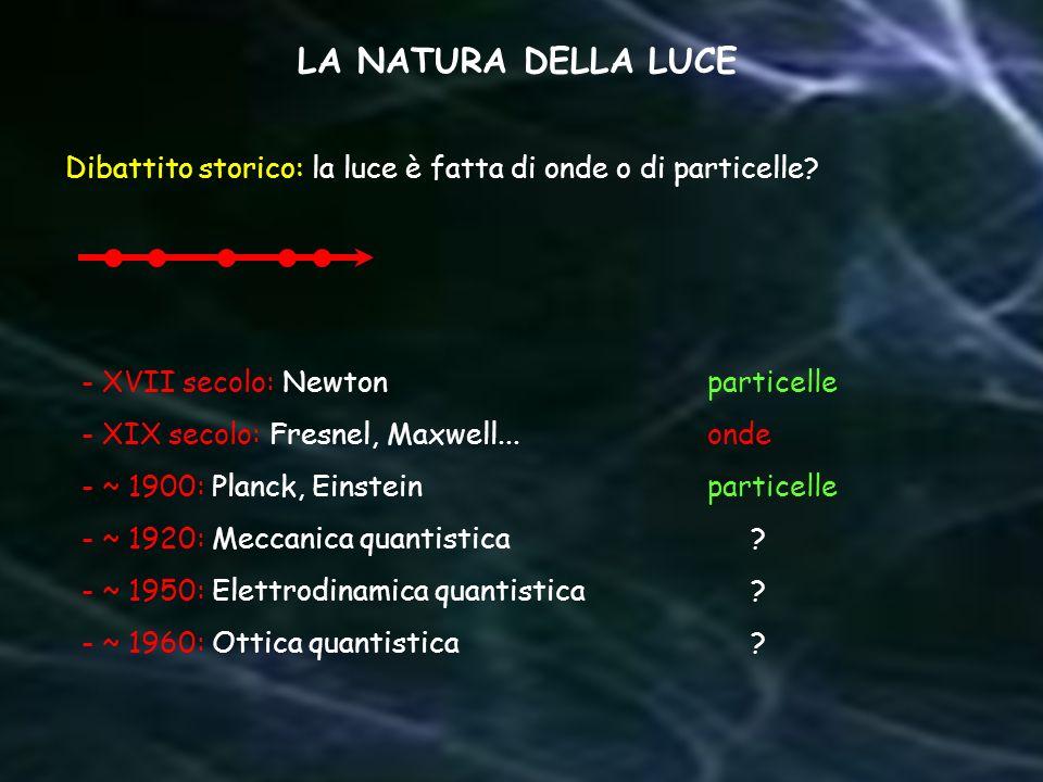 LA NATURA DELLA LUCE Dibattito storico: la luce è fatta di onde o di particelle? - XVII secolo: Newton particelle - XIX secolo: Fresnel, Maxwell... on