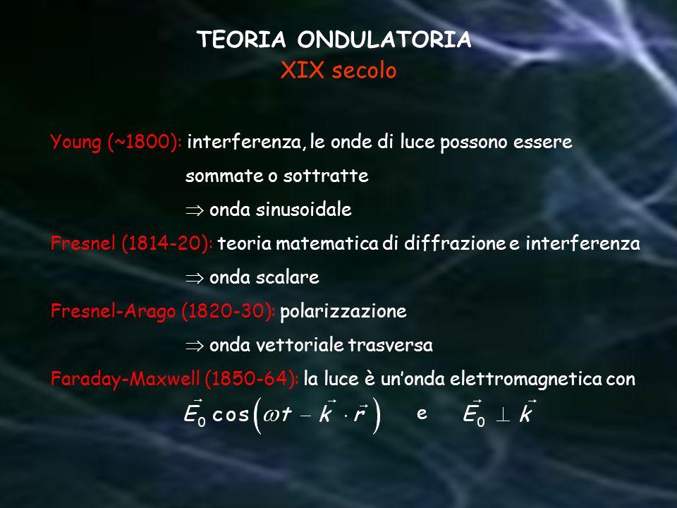 Young (~1800): interferenza, le onde di luce possono essere sommate o sottratte onda sinusoidale Fresnel (1814-20): teoria matematica di diffrazione e