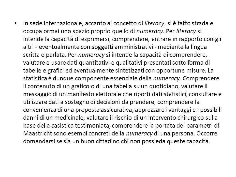 In sede internazionale, accanto al concetto di literacy, si è fatto strada e occupa ormai uno spazio proprio quello di numeracy. Per literacy si inten