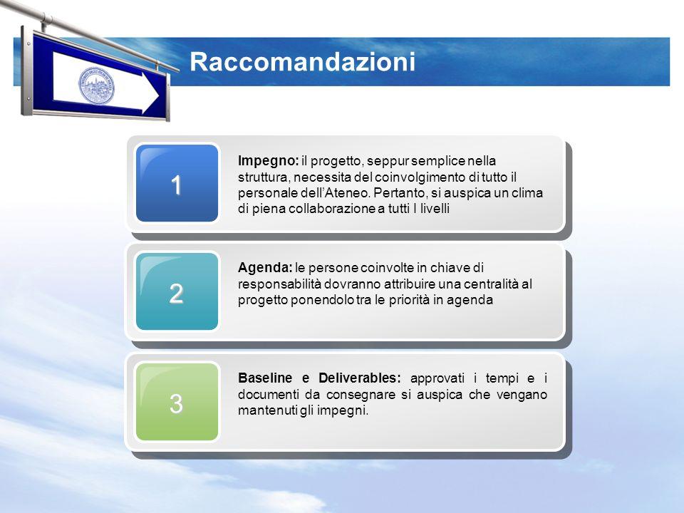 Raccomandazioni 1 Impegno: il progetto, seppur semplice nella struttura, necessita del coinvolgimento di tutto il personale dellAteneo.