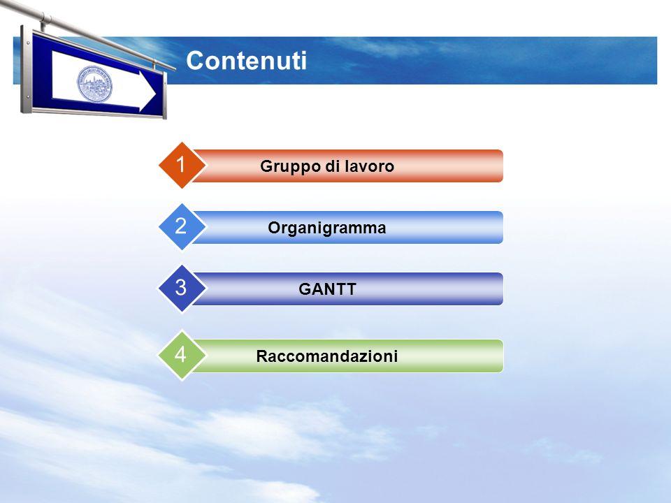 Contenuti Gruppo di lavoro 1 Organigramma 2 GANTT 3 Raccomandazioni 4