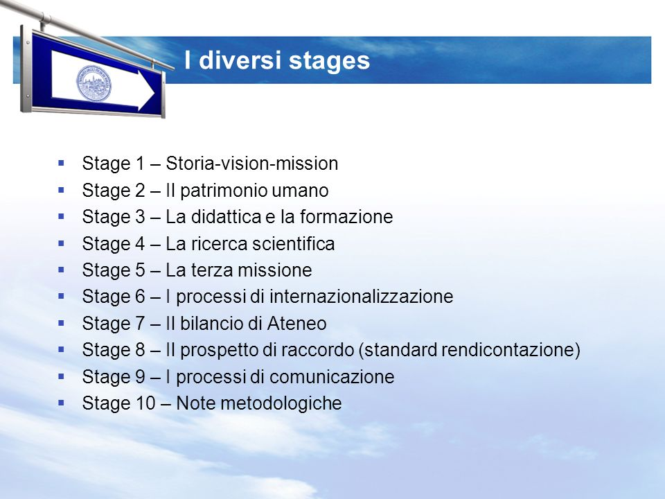 I diversi stages Stage 1 – Storia-vision-mission Stage 2 – Il patrimonio umano Stage 3 – La didattica e la formazione Stage 4 – La ricerca scientifica Stage 5 – La terza missione Stage 6 – I processi di internazionalizzazione Stage 7 – Il bilancio di Ateneo Stage 8 – Il prospetto di raccordo (standard rendicontazione) Stage 9 – I processi di comunicazione Stage 10 – Note metodologiche Riprendere tutto il materiale disponibile che ricostruisca la storia dellAteneo e tracci, alla luce delle recenti riforme, il percorso che si intende intraprendere.