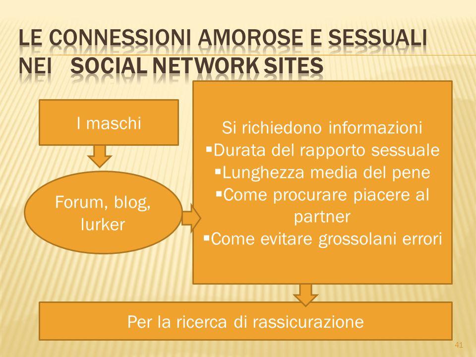facebook Mezzo importante per mantenere relazioni esistenti Mezzo per creare nuove relazioni anche romantiche Chat rooms Accesso per nuovi incontri an