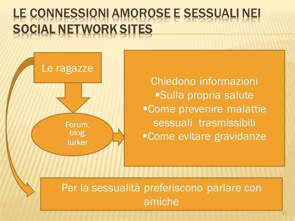 Forum, blog, lurker Si richiedono informazioni Durata del rapporto sessuale Lunghezza media del pene Come procurare piacere al partner Come evitare gr