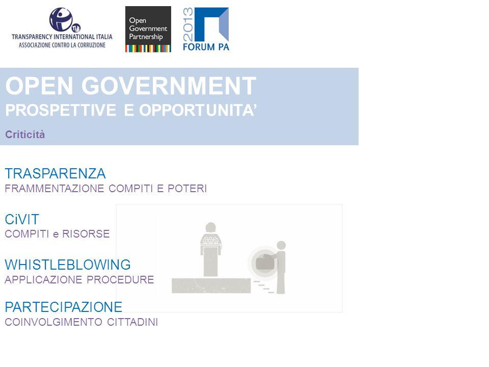 OPEN GOVERNMENT PROSPETTIVE E OPPORTUNITA Opportunità AUTOREVOLEZZA AUTORITA NAZIONALE ANTICORRUZIONE WHISTLEBLOWING > COMUNE DI MILANO > MINISTERO GIUSTIZIA AUSTRIA PARTECIPAZIONE APP / PORTALI / COMUNICAZIONE SOCIAL