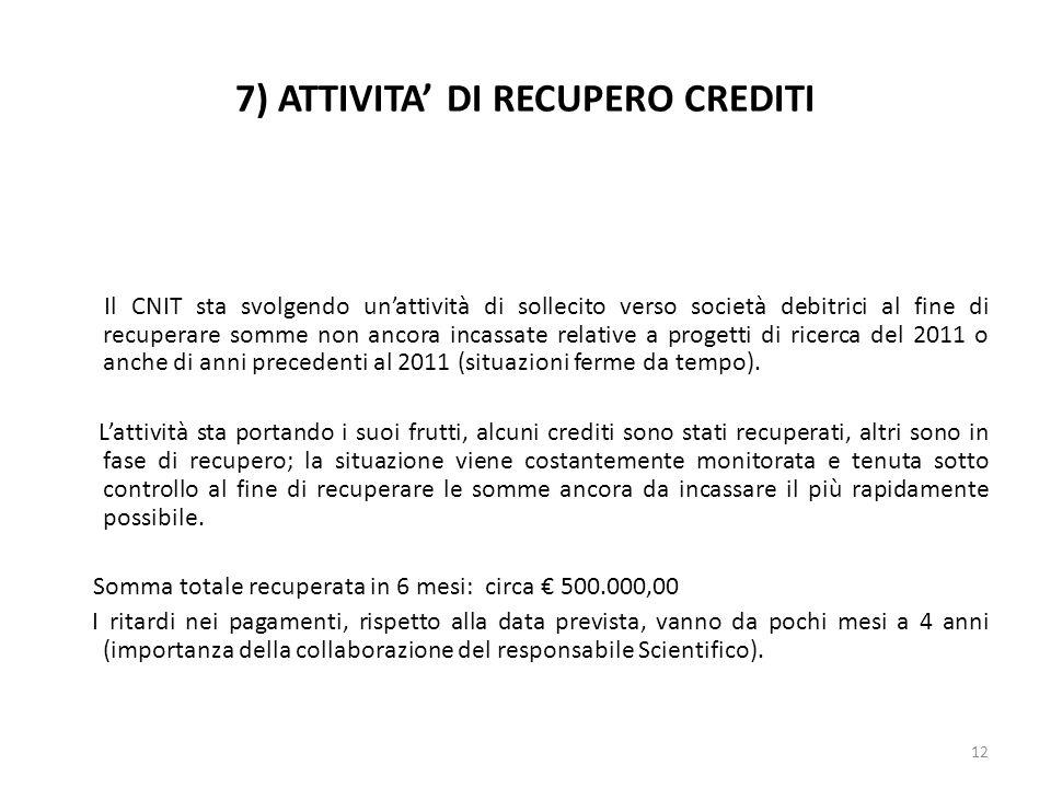 7) ATTIVITA DI RECUPERO CREDITI Il CNIT sta svolgendo unattività di sollecito verso società debitrici al fine di recuperare somme non ancora incassate