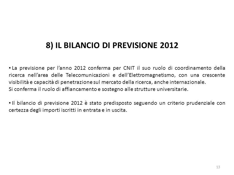 13 8) IL BILANCIO DI PREVISIONE 2012 La previsione per lanno 2012 conferma per CNIT il suo ruolo di coordinamento della ricerca nellarea delle Telecom