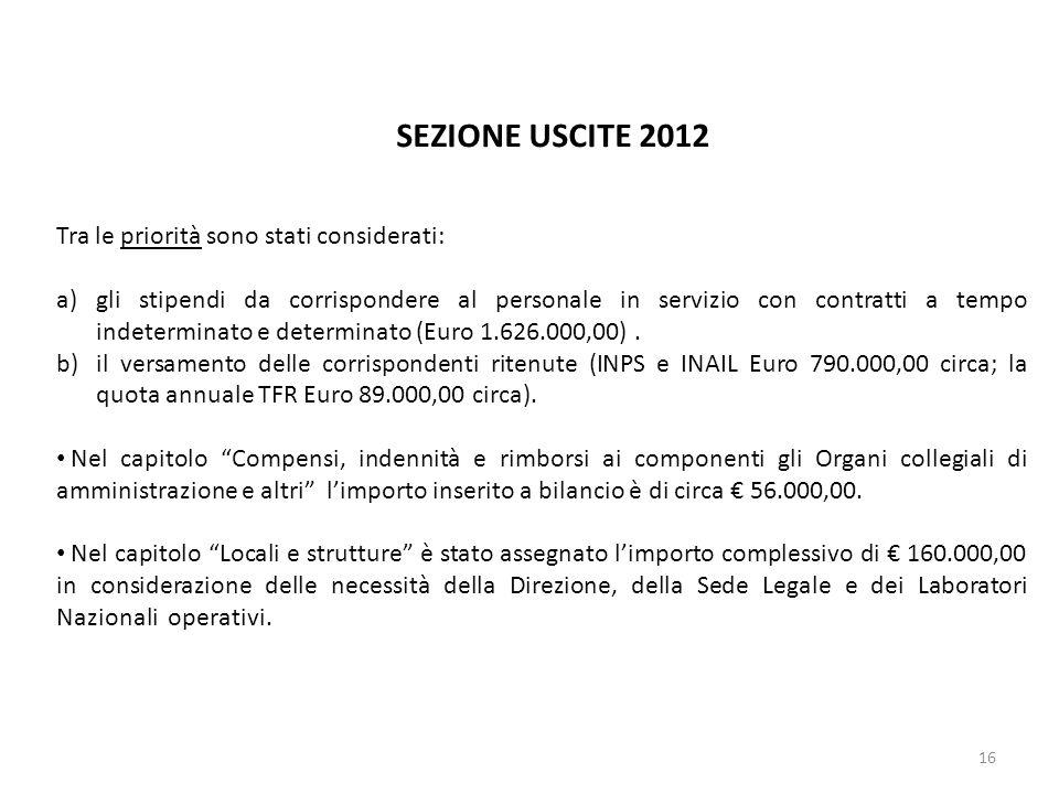 16 SEZIONE USCITE 2012 Tra le priorità sono stati considerati: a)gli stipendi da corrispondere al personale in servizio con contratti a tempo indeterm