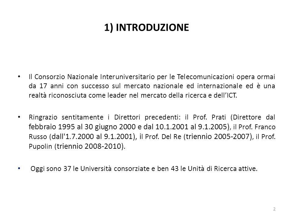 1) INTRODUZIONE Il Consorzio Nazionale Interuniversitario per le Telecomunicazioni opera ormai da 17 anni con successo sul mercato nazionale ed intern