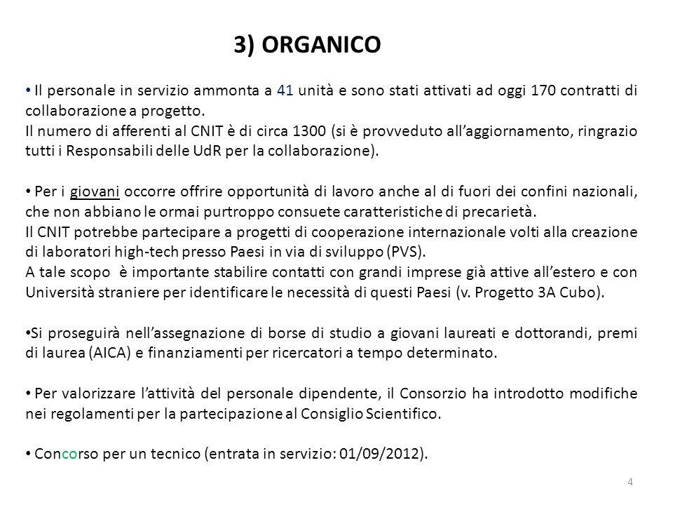 4 3) ORGANICO Il personale in servizio ammonta a 41 unità e sono stati attivati ad oggi 170 contratti di collaborazione a progetto. Il numero di affer