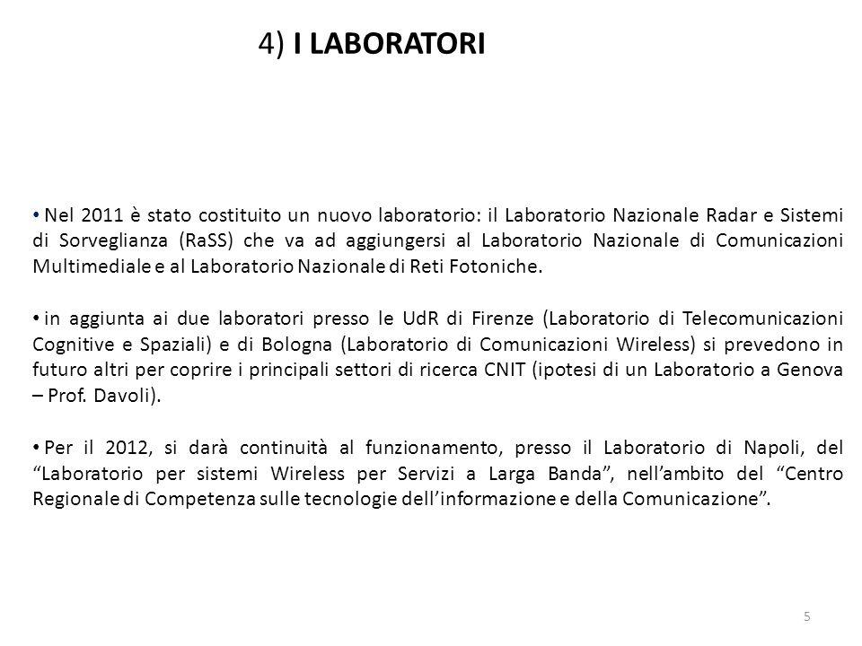 5 Nel 2011 è stato costituito un nuovo laboratorio: il Laboratorio Nazionale Radar e Sistemi di Sorveglianza (RaSS) che va ad aggiungersi al Laborator