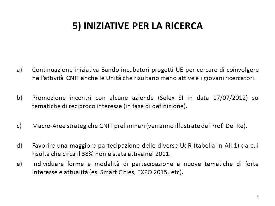 5) INIZIATIVE PER LA RICERCA a)Continuazione iniziativa Bando incubatori progetti UE per cercare di coinvolgere nellattività CNIT anche le Unità che r