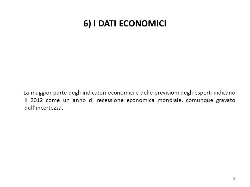 6) I DATI ECONOMICI La maggior parte degli indicatori economici e delle previsioni degli esperti indicano il 2012 come un anno di recessione economica