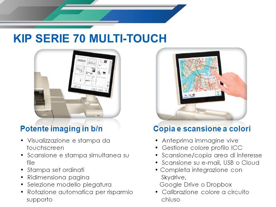 Potente imaging in b/n Visualizzazione e stampa da touchscreen Scansione e stampa simultanea su file Stampa set ordinati Ridimensiona pagina Selezione