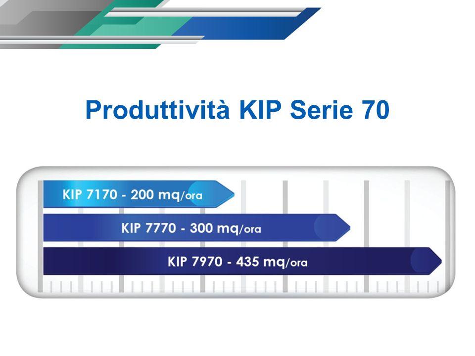Produttività KIP Serie 70