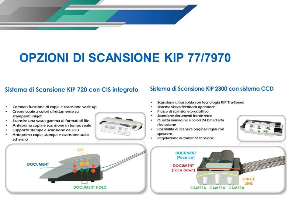OPZIONI DI SCANSIONE KIP 77/7970