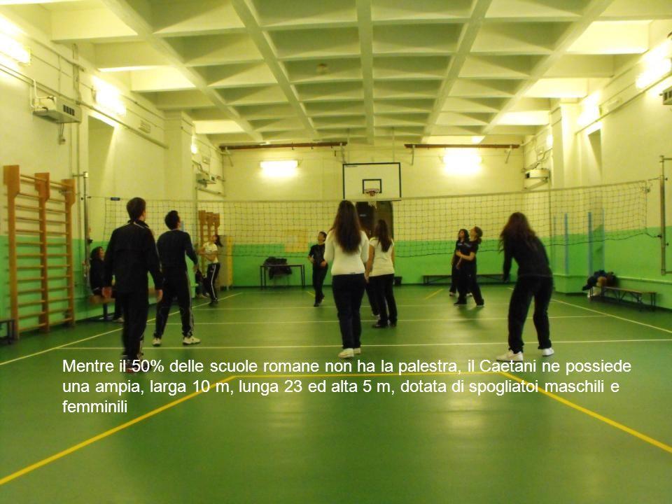 Mentre il 50% delle scuole romane non ha la palestra, il Caetani ne possiede una ampia, larga 10 m, lunga 23 ed alta 5 m, dotata di spogliatoi maschil
