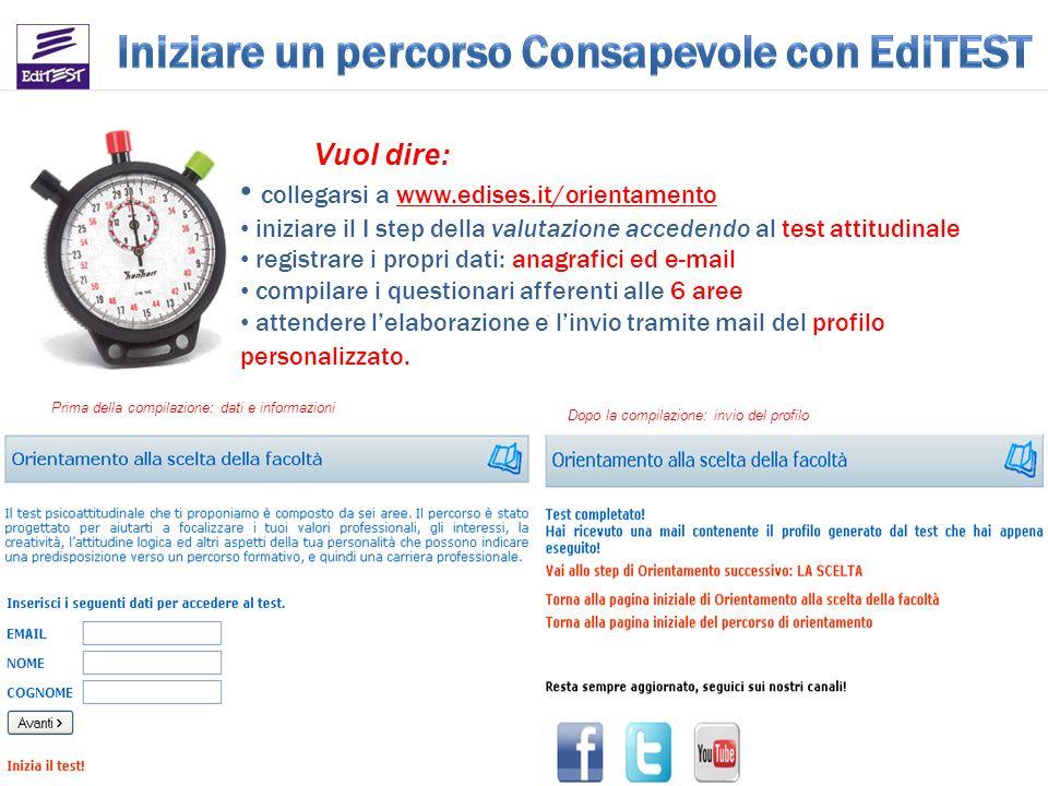 collegarsi a www.edises.it/orientamento iniziare il I step della valutazione accedendo al test attitudinale registrare i propri dati: anagrafici ed e-